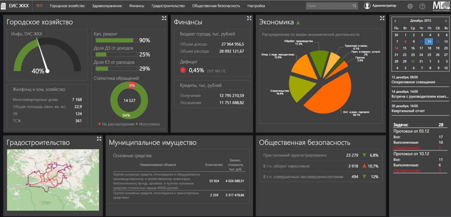 Информационная Система LiveRegion