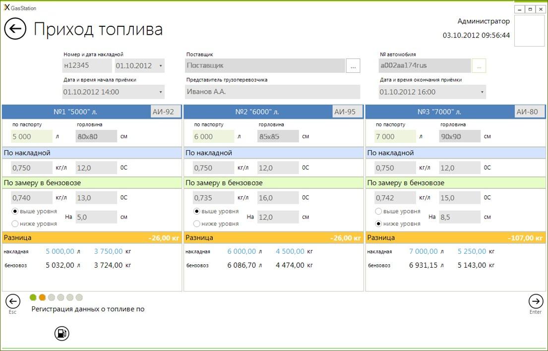 GasStation - Программа управления автозаправочным комплексом